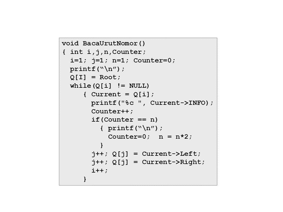 void BacaUrutNomor() { int i,j,n,Counter; i=1; j=1; n=1; Counter=0; printf( \n ); Q[I] = Root; while(Q[i] != NULL)